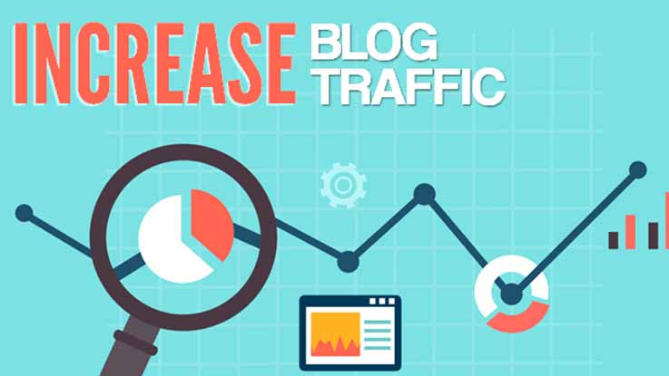 BlogTraffic Rank